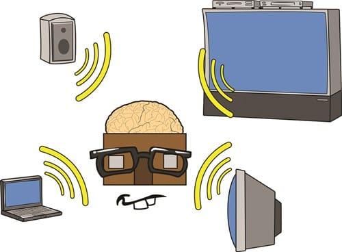Nhà thông minh; smartphone; tablet; robot; điều khiển tự động; thực tế ảo; khoa học viễn tưởng