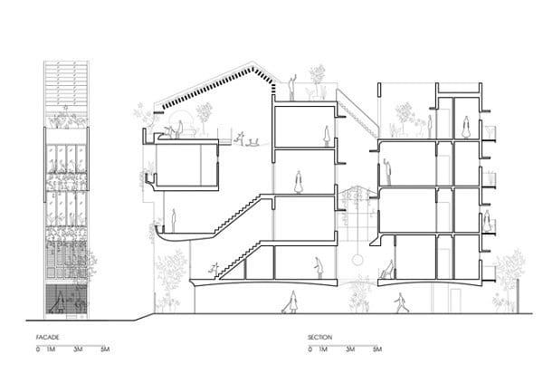 """""""Nhà nằm trong nhà"""" ở Sài Gòn xuất hiện đầy ấn tượng trên báo Mỹ - 23"""