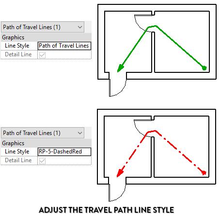 Điều chỉnh loại đường nét cho đường thoát hiểm