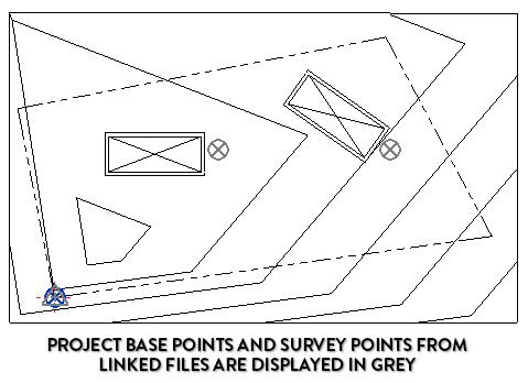 Tọa độ gốc và Điểm khảo sát gốc của các file được liên kết sẽ được hiển thị màu xám.