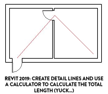 Revit 2019: Vẽ các đường Detail Lines và phải sử dụng Máy tính để tính tổng độ dài (-_-)